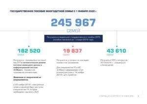 Новые льготы для многодетных семей в 2020 году в воронежской области