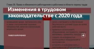 Изменения в земельном законодательстве 2020