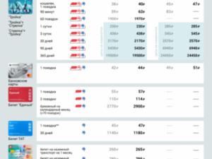 Льготные билеты для пенсионеров в театры москвы в 2020 году