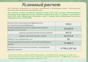 Расчитать пенсию мужчине рожденном в 1959 г р