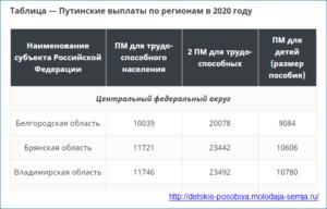 В каких числах выплачивают путинские в иркутской области