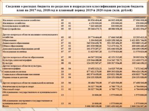 Сравнительная таблица косгу 2020 и 2020 минфин