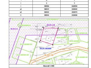 Кратко постановка на кадастровый учет охранной зоны воздушных линий электропередач
