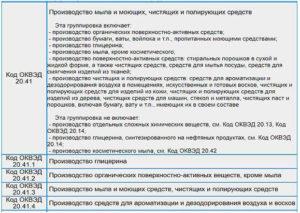 Код по оквэд по табачным изделиям сигареты оптом цена украина