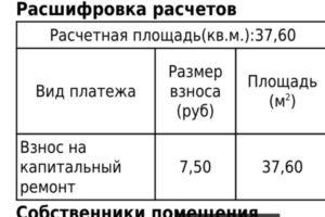 Тарифы за капремонт в москве с 2020