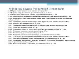 Новые поправки к уголовного кодекса российской федерации в 2020году