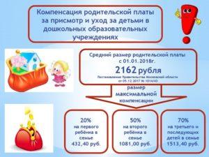 Кому положена компенсация за детский сад в 2020 в москве