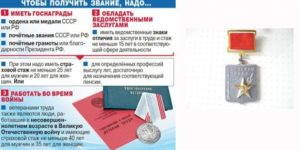 Порядок и условия присвоения звания ветеран труда в москве в 2020 году