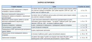 Образец проект муниципального контракта n 44-фз 2020