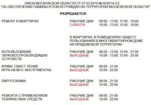 Можно ли сверлить в выходные дни закон 2020 москва