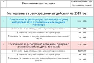 Госпошлина за регистрацию транспортного средства в 2020 году проводки