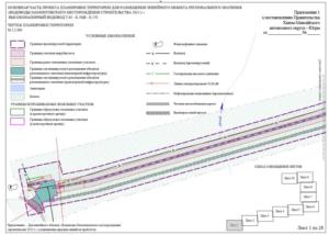 Оформление земельного участка под линейными объектами