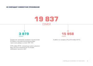 Налоговые льготы многодетным семьям в нижегородской области в 2020 году
