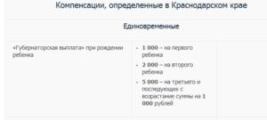 Региональные выплаты при рождении ребенка краснодарский край 2020