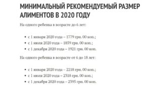 Закон об алиментах в 2020 г рк