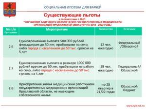 Льготная ипотека для врачей московской области 2020
