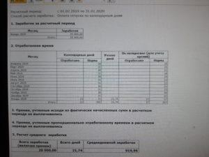 Расчет среднедневного заработка при расчете компенсации при увольнении калькулятор 2020