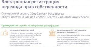 Срок регистрации права собственности на недвижимое имущество 2020 через мфц