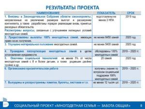 Какие льготы положены многодетным семьям в 2020 году в московской области