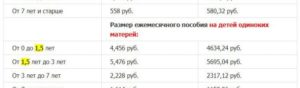 Губернаторские выплаты ставропольский край на третьего ребенка 2020
