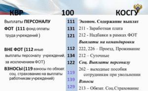 Сопоставимая таблица квр и косгу на 2020 год