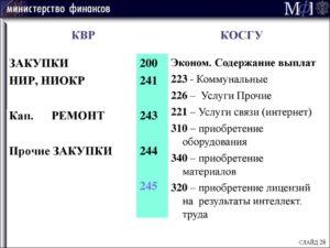 Косгу 223 расшифровка в 2020 году для бюджетных учреждений