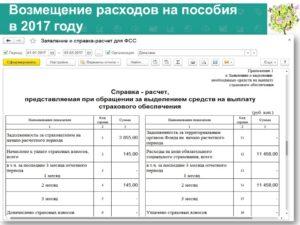Документы на возмещение пособий из фсс в 2020 году