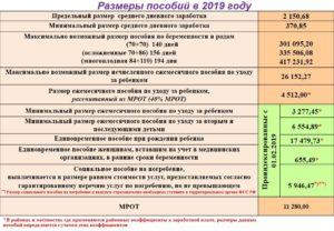 Единоразовые выплаты при рождении ребенка в 2020 году в москве