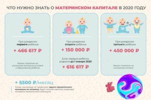 Нужно ли ждать 3 лет чтобы воспользоваться материнским капиталом в 2020 году