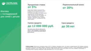 Снижение процентной ставки по действующей ипотеке в сбербанке в 2020