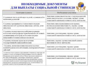 Документы для оформления социальной стипендии в 2020 году