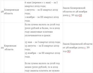Оплата транспортного налога в 2020 году сроки уплаты пенза