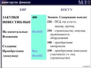 Косгу 222 и какой квр 112 или расшифровка в 2020 году для казенных учреждений