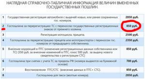 Госпошлина при постановке мотоцикла на учет в гибдд 2020 нижегородская область