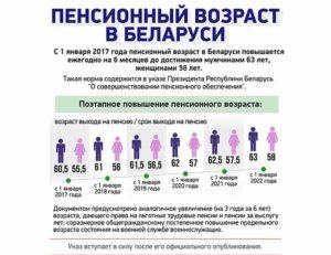 Пенсионный возраст в беларуси с 1 января