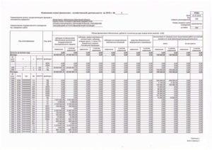 Косгу 130 расшифровка в 2020 году для бюджетных учреждений