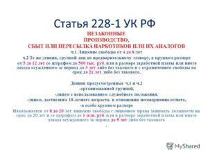Изменения с 8января 2020 по статье 228 часть 2