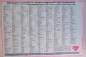 Перечень лекарств для льготников на 2020 год полный список