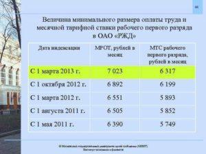 Оплата труда по разрядам в оао ржд с 1 марта 2020