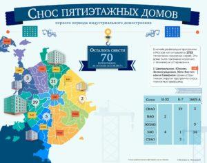 План реновации по адресу в москве