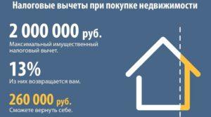 Возврат ндфл проценты по ипотеке