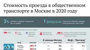 Проезд в метро москва стоимость в 2020 году для детей