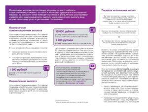 Уход за инвалидом 2 группы оплата и компенсация в 2020 году
