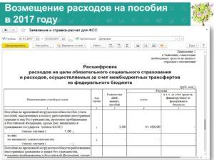 Документы необходимые для возмещения расходов в фсс в 2020 году