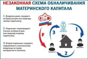 Региональный материнский капитал в белгороде 2020