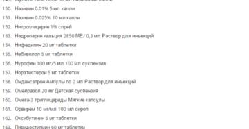 Бесплатные лекарства детям до 3 лет закон список 2020 московская область как получить