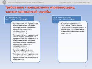 Требования к контрактному управляющему по 44-фз с 2020 года