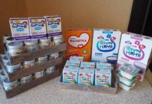 Молочная кухня москва 2020 состав наборов