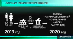 Земельный налог для пенсионеров в 2020 году в ленинградской области