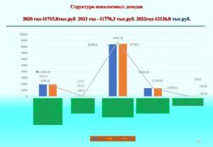 Малообеспеченная семья украина расчет 2020 калькулятор